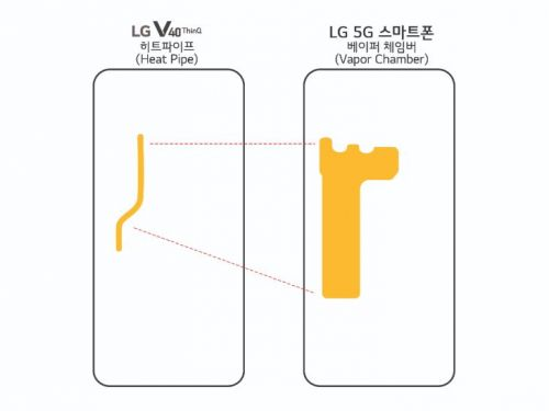 LG Confirms Its 5G Smartphone Will Be Unveiled At MWC 2019