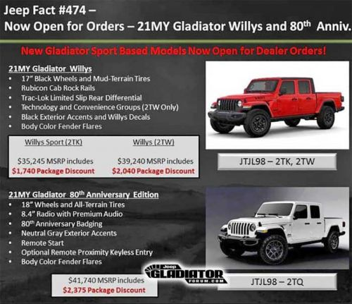 2021 Jeep Gladiator Willys and 80th Anniversary editions leak