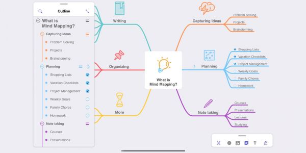 MindNode for iPad and iPhone gets new outline features to improve your visual brainstorms
