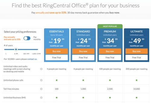 RingCentral vs 8×8: RingCentral Offers More Features For Less