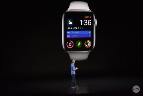 Apple Watch Series 4 sports biggest display yet on Apple's wearable