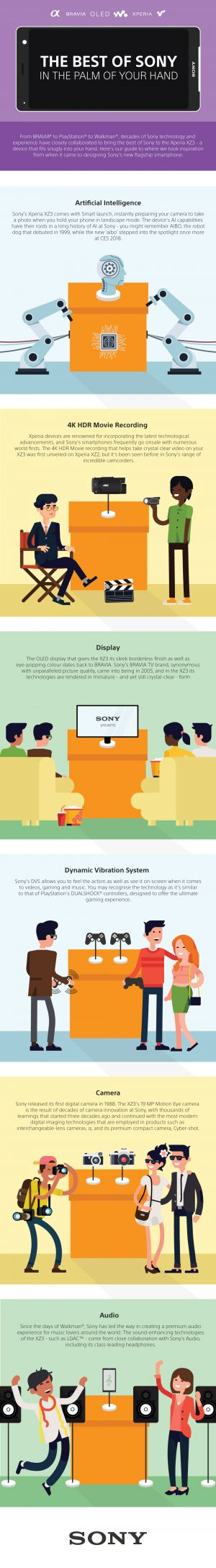 The Best of Sony: How Sony's technology innovations combined to create Xperia XZ3