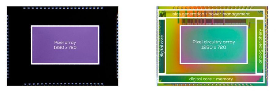 Sony, Prophesee Announce Development Of Stacked Event-Based Vision Sensor