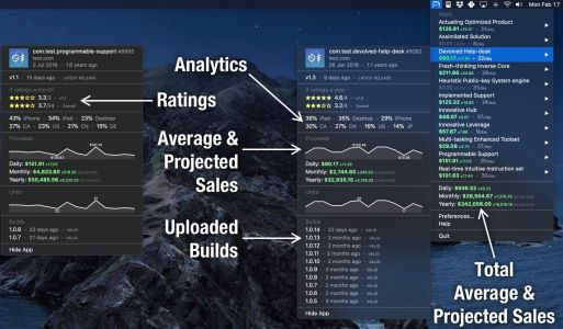 Appstat is a new macOS menu bar tool that shows developers app sales, analytics, and more