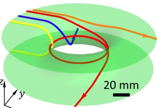 Researchers 3D print a wormhole. for sound waves