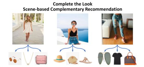 Pinterest details Complete the Look, a context-aware visual search tool