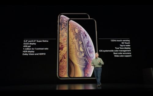 Apple Announces the iPhone X S and iPhone X S Max