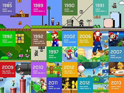 Nintendo Reportedly Releasing Super Mario Remasters for Switch