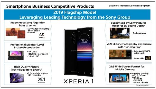 Sony Mobile Has Now Officially Left Most Of The Global Market