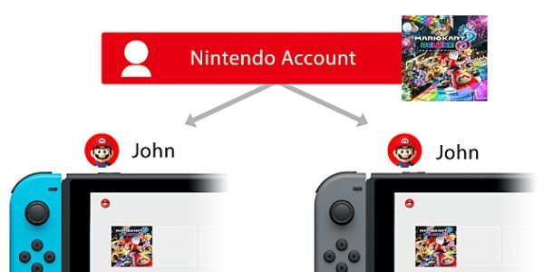 How to Share Games on the Nintendo Switch