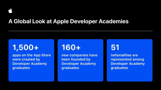 Apple Further Expands Developer Academy Program With First Detroit Applications Opening This Week