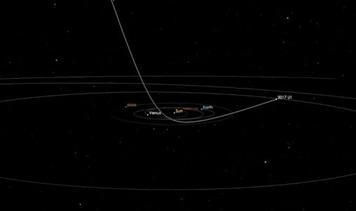 A powerful NASA telescope looked for 'Oumuamua and didn't find it